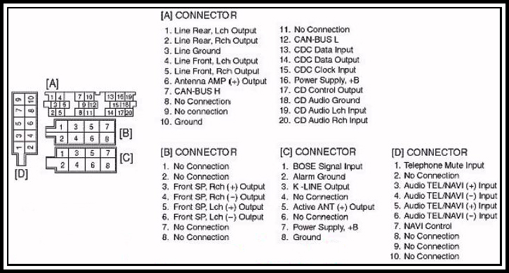 SymphonyIIPinsOut vi b6 radio wiring diagram audi wiring diagrams instruction Audi A4 Electrical Diagram at creativeand.co