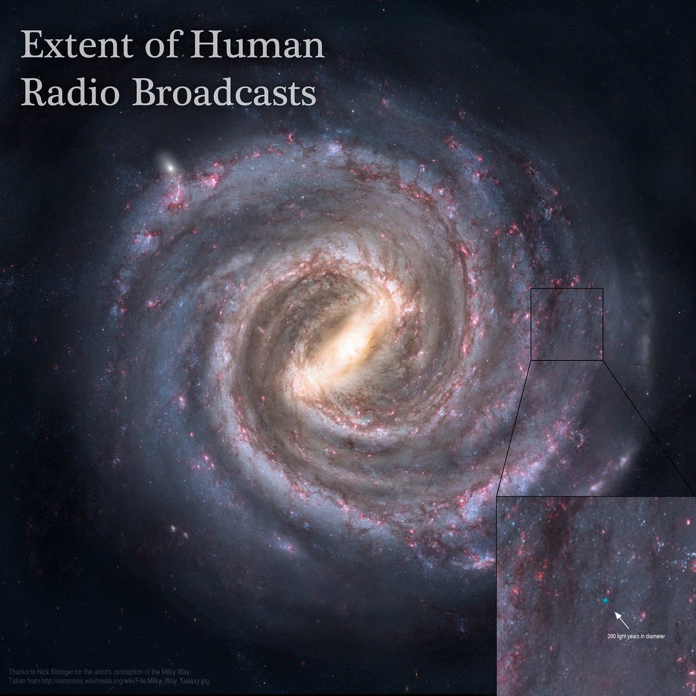 Extent of Human Radio Broadcasts / The Tiny Humanity Bubble by Adam Grossman