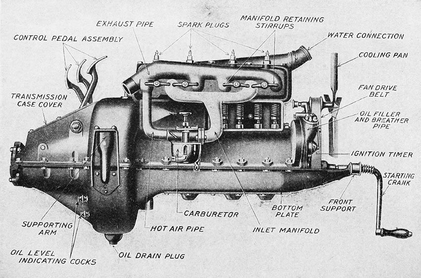 ford model t engine diagram ford auto wiring diagrams instructions rh nhrt info model rocket engine diagram john deere model a engine diagram