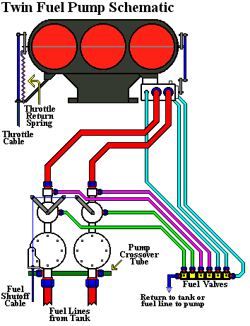 Chevy Interior Wiring Diagram further Curtis 1204 Controller Wiring Diagram furthermore New Old Tach From Sun further Nhra Car Wiring Diagram besides Desktop Background Themes Windows Vista Xp. on dragster wiring diagrams