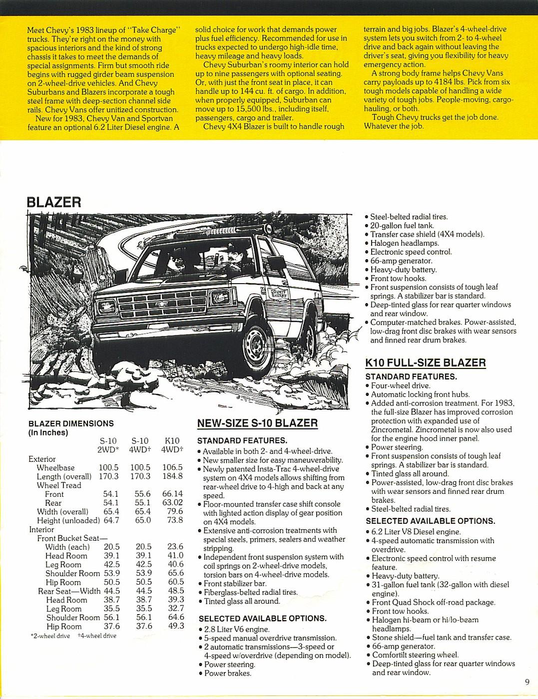 1983Chevrolet09-vi.jpg