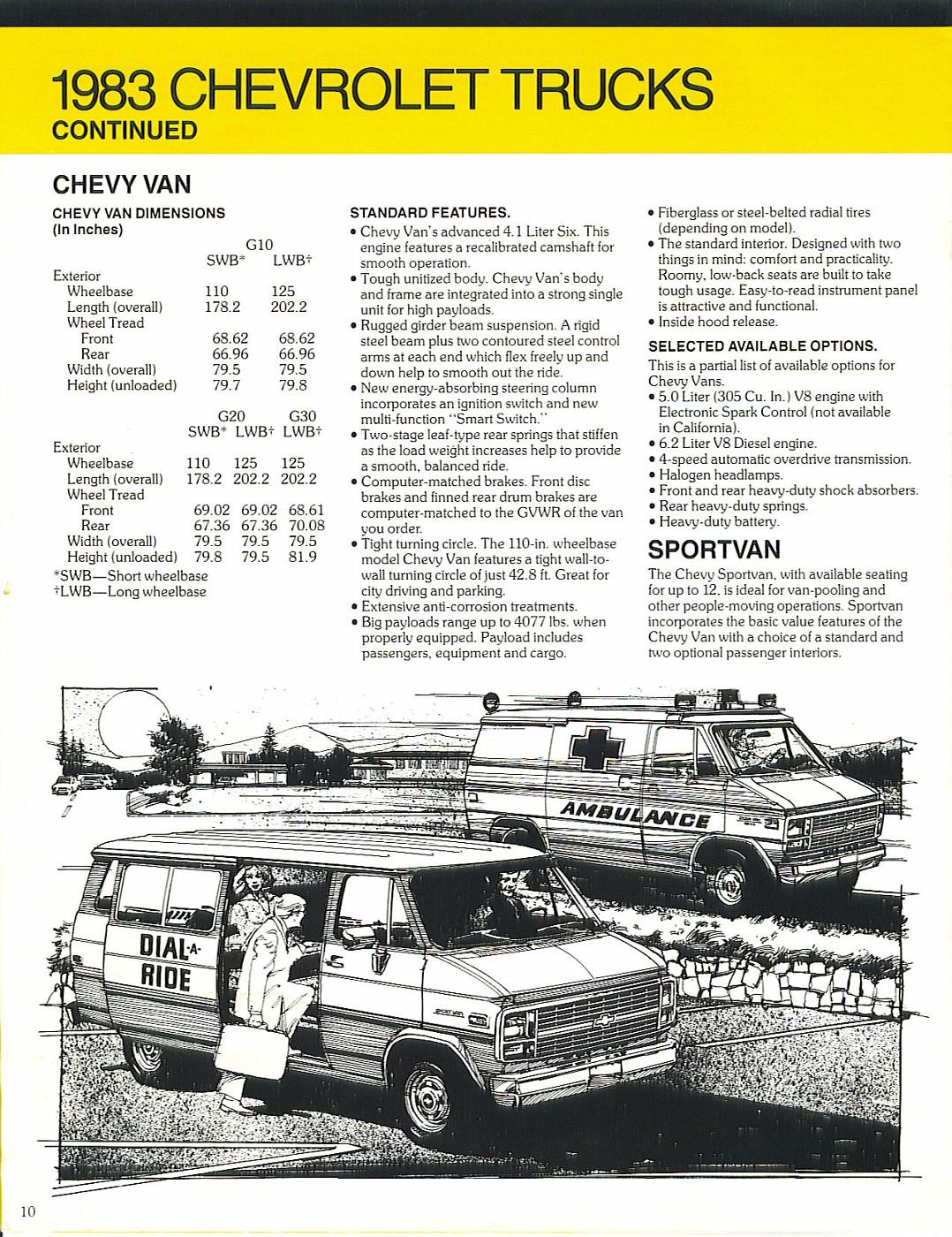 1983Chevrolet10-vi.jpg
