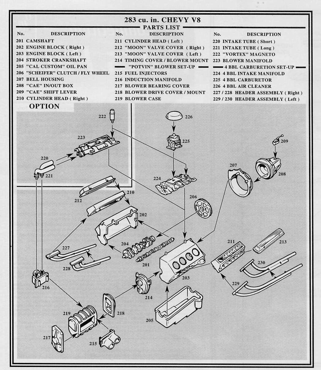 Competition Parts Pack Page 2