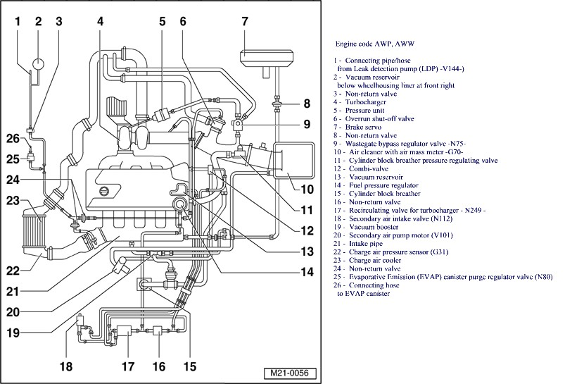 ShowAssembly moreover Volkswagen New Beetle Engine Schematic moreover Oil Pump Replacement Cost additionally Showthread further Turbo 20S. on 2003 vw jetta pcv system
